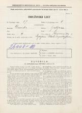 Popis prebivalstva 31. 3. 1931<br />Ljubljana<br />Kongresni trg 2<br />Population census 31 March 1931