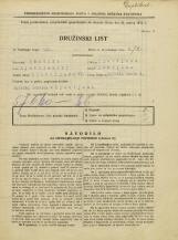 Popis prebivalstva 31. 3. 1931<br />Ljubljana<br />Zaloška cesta 2<br />Population census 31 March 1931