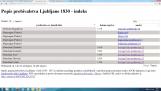 Popis prebivalstva Ljubljane 1830<br />Tabelarni prikaz podatkov z iskalnikom in povezavami na digitalizirano arhivsko gradivo
