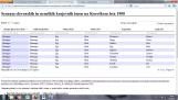 Seznam slovenskih in nemških krajevnih imen na Koroškem leta 1900