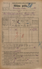 Popis prebivalstva 20. 12. 1921<br />Ljubljana<br />Celovška cesta 31<br />Population census 20 December 1921