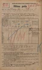 Popis prebivalstva 20. 12. 1921<br />Ljubljana<br />Dunajska cesta 2<br />Population census 20 December 1921