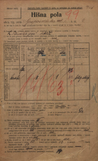 Popis prebivalstva 20. 12. 1921<br />Ljubljana<br />Gosposvetska cesta 4<br />Population census 20 December 1921