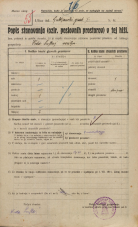 Popis prebivalstva 20. 12. 1921<br />Ljubljana<br />Grajska planota - Ljubljanski grad 1<br />Population census 20 December 1921