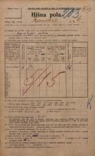 Popis prebivalstva 20. 12. 1921<br />Ljubljana<br />Ižanska cesta 6<br />Population census 20 December 1921