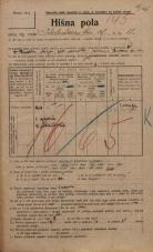 Popis prebivalstva 20. 12. 1921<br />Ljubljana<br />Kolodvorska ulica 11<br />Population census 20 December 1921