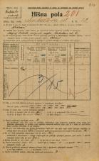 Popis prebivalstva 20. 12. 1921<br />Ljubljana<br />Linhartova ulica 12<br />Population census 20 December 1921