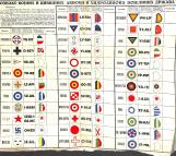 Ознаке војних и цивилних авиона и хидроавиона појединих држава<br />Oznake vojnih i civilnih aviona i hidroaviona pojedinih država