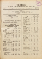 Vestnik urada za cene pri predsedništvu Vlade LRS, 1946, št. Številka 14<br />Priloga k 40. kosu Uradnega lista LRS z dne 1. junija 1946.