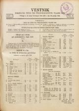 Vestnik urada za cene pri predsedništvu Vlade LRS, 1946, št. Številka 19<br />Priloga k 45. kosu Uradnega lista LRS z dne 29. junija 1946.